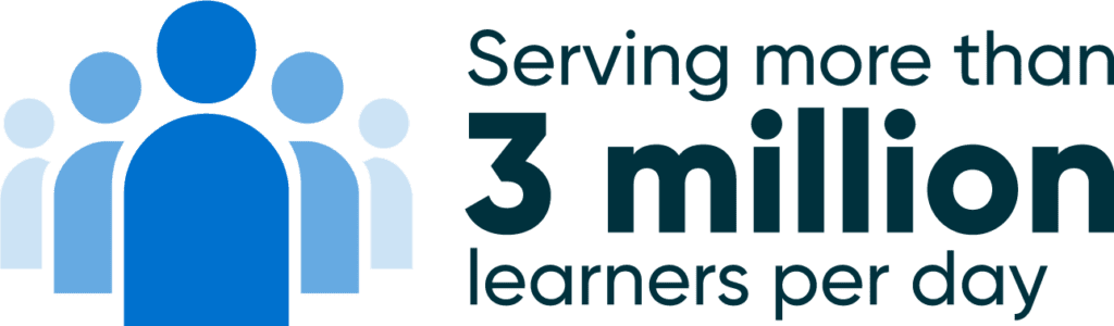 Learnosity serves more than 3 million learners per day